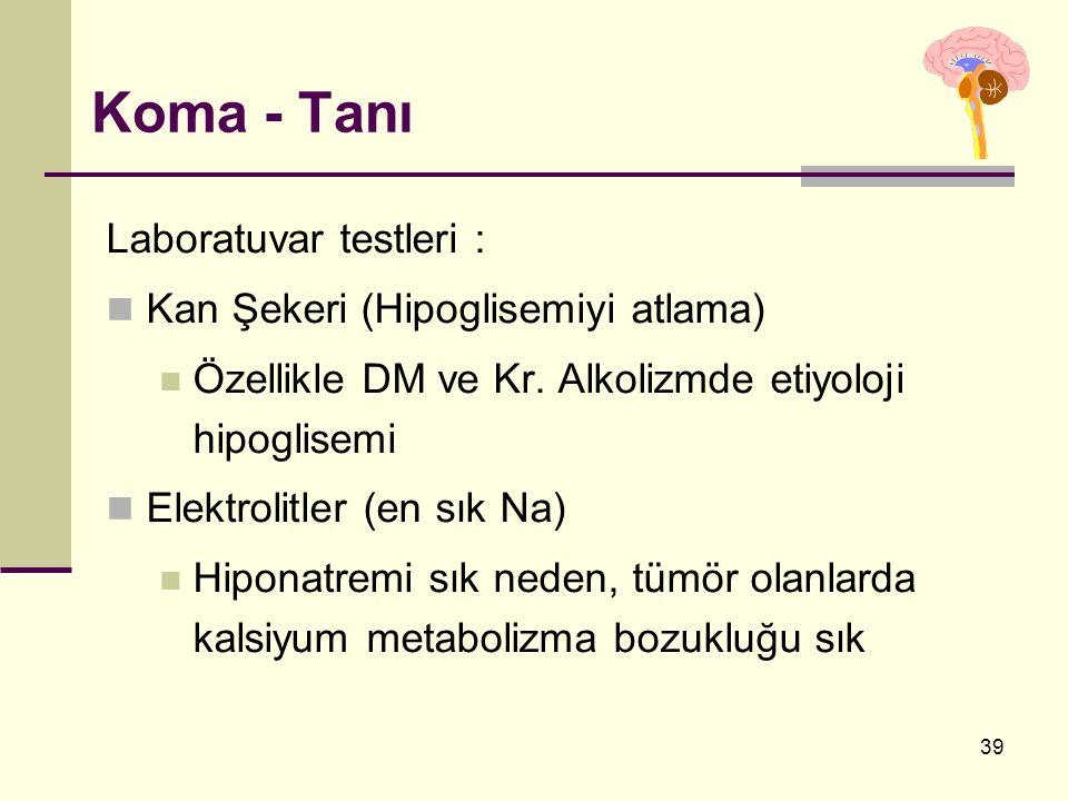 Koma - Tanı Laboratuvar testleri : Kan Şekeri (Hipoglisemiyi atlama)