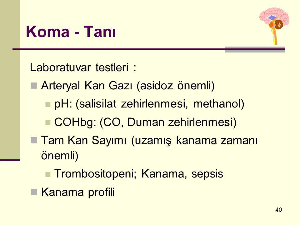 Koma - Tanı Laboratuvar testleri : Arteryal Kan Gazı (asidoz önemli)