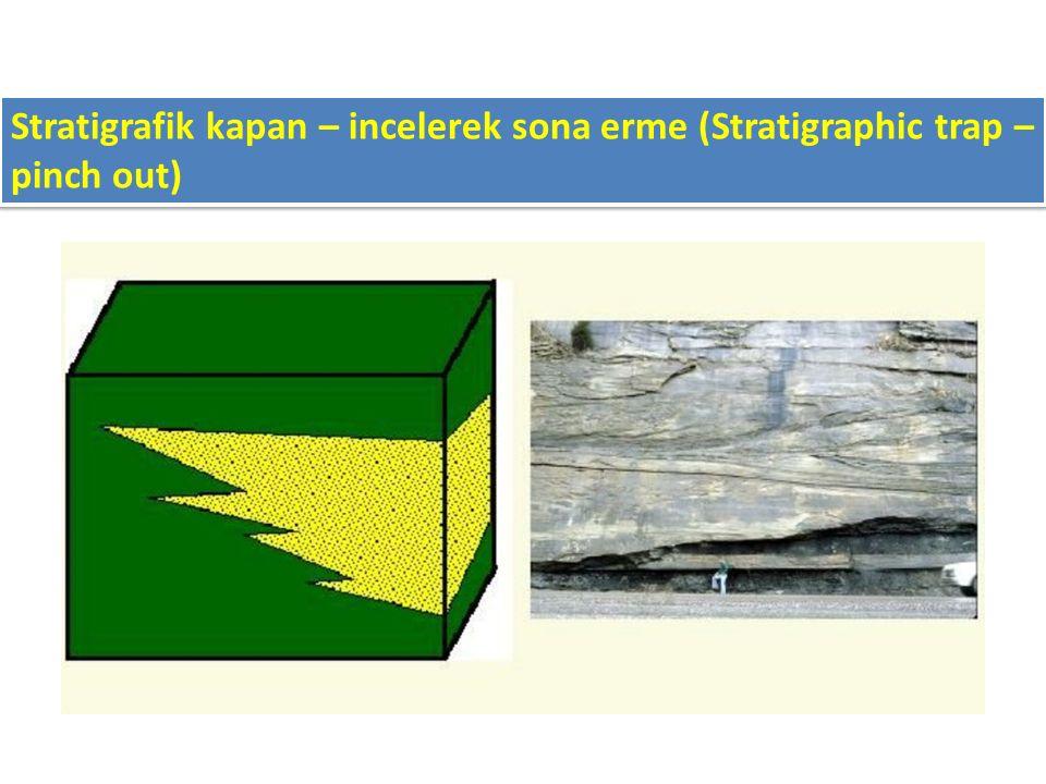 Stratigrafik kapan – incelerek sona erme (Stratigraphic trap – pinch out)