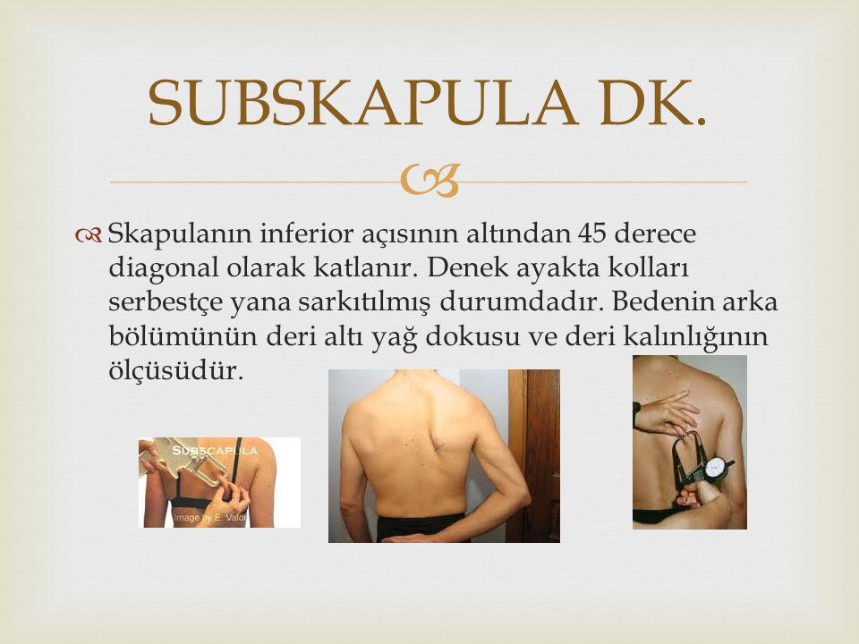 SUBSKAPULA DK.