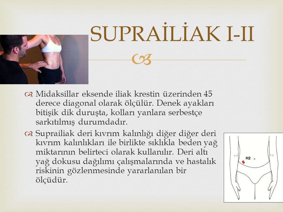 SUPRAİLİAK I-II