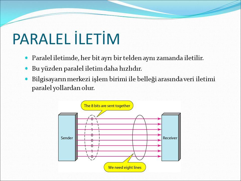 PARALEL İLETİM Paralel iletimde, her bit ayrı bir telden aynı zamanda iletilir. Bu yüzden paralel iletim daha hızlıdır.