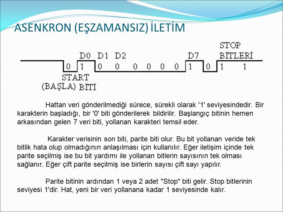 ASENKRON (EŞZAMANSIZ) İLETİM