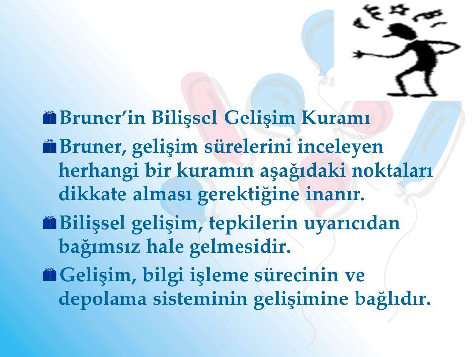 Bruner'in Bilişsel Gelişim Kuramı