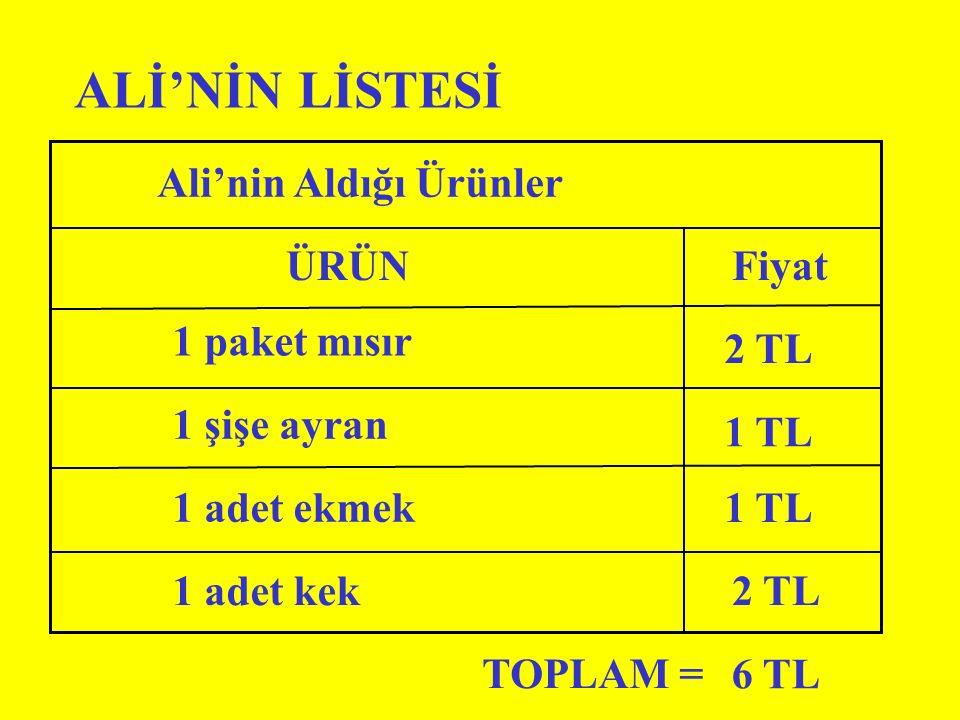 ALİ'NİN LİSTESİ Ali'nin Aldığı Ürünler ÜRÜN Fiyat 1 paket mısır 2 TL