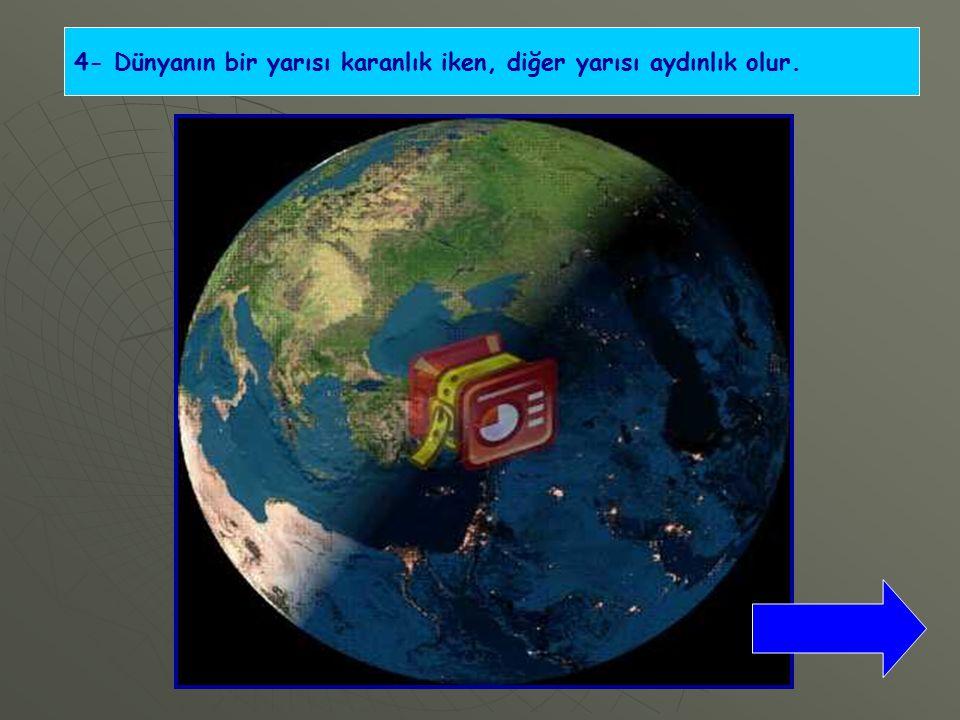 4- Dünyanın bir yarısı karanlık iken, diğer yarısı aydınlık olur.