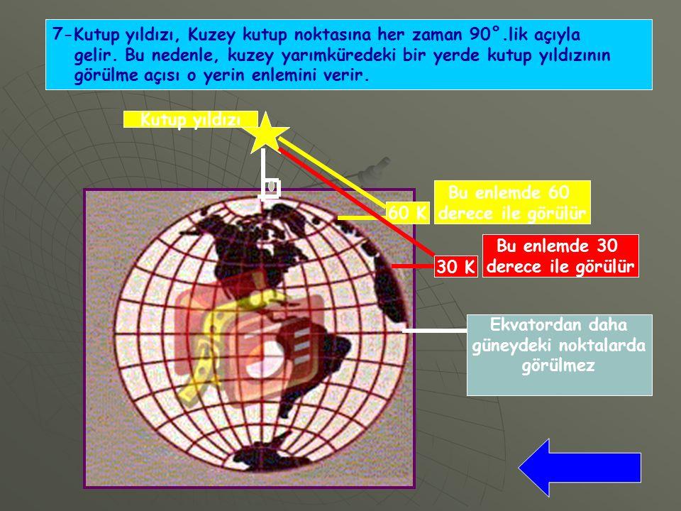 7-Kutup yıldızı, Kuzey kutup noktasına her zaman 90°.lik açıyla