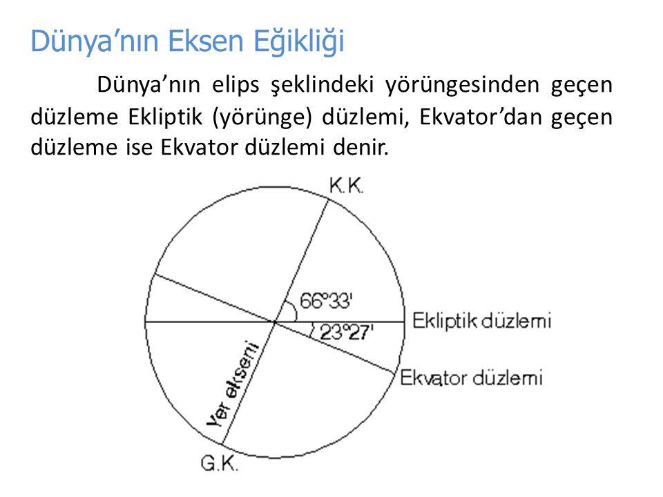 Dünya'nın Eksen Eğikliği Dünya'nın elips şeklindeki yörüngesinden geçen düzleme Ekliptik (yörünge) düzlemi, Ekvator'dan geçen düzleme ise Ekvator düzlemi denir.