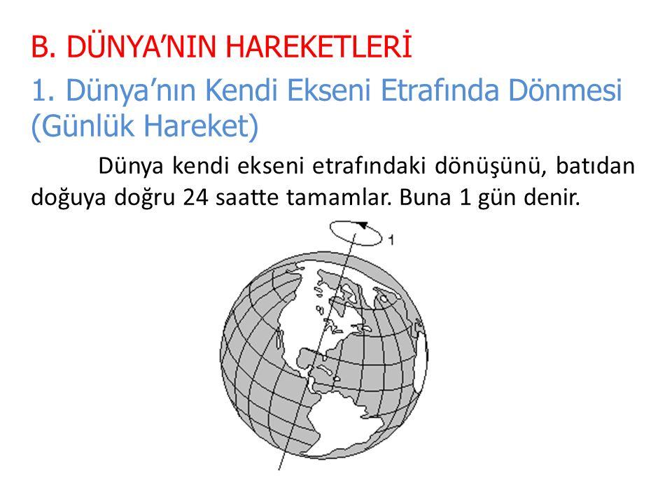 B. DÜNYA'NIN HAREKETLERİ