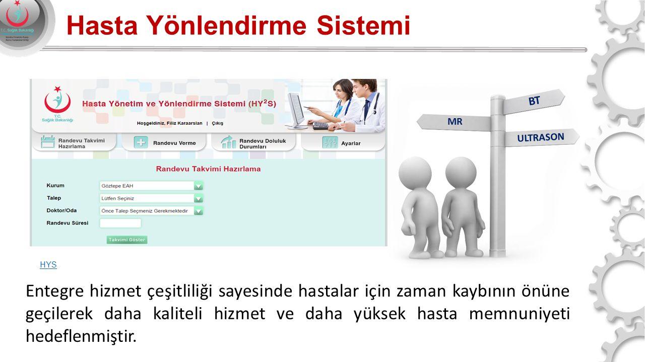 Hasta Yönlendirme Sistemi