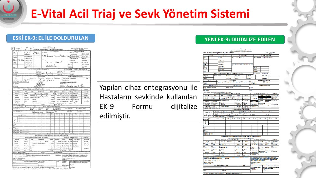 E-Vital Acil Triaj ve Sevk Yönetim Sistemi