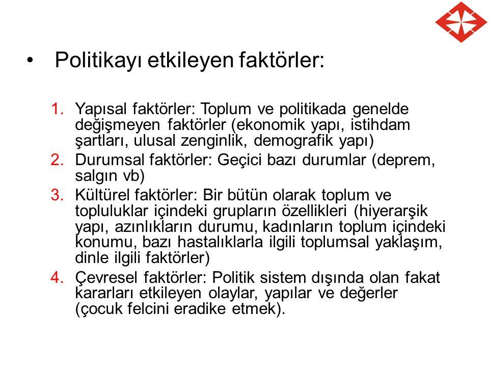Politikayı etkileyen faktörler: