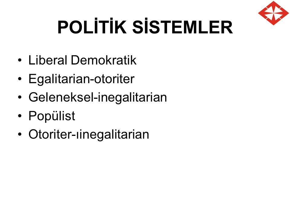POLİTİK SİSTEMLER Liberal Demokratik Egalitarian-otoriter