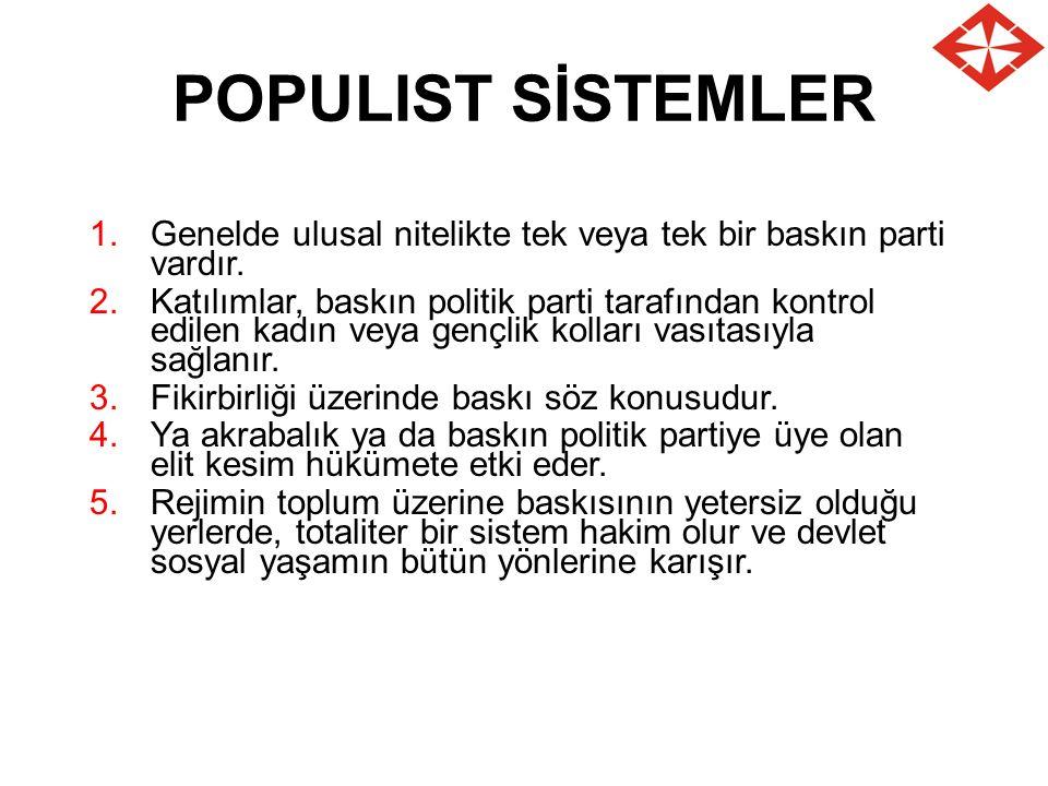 POPULIST SİSTEMLER Genelde ulusal nitelikte tek veya tek bir baskın parti vardır.