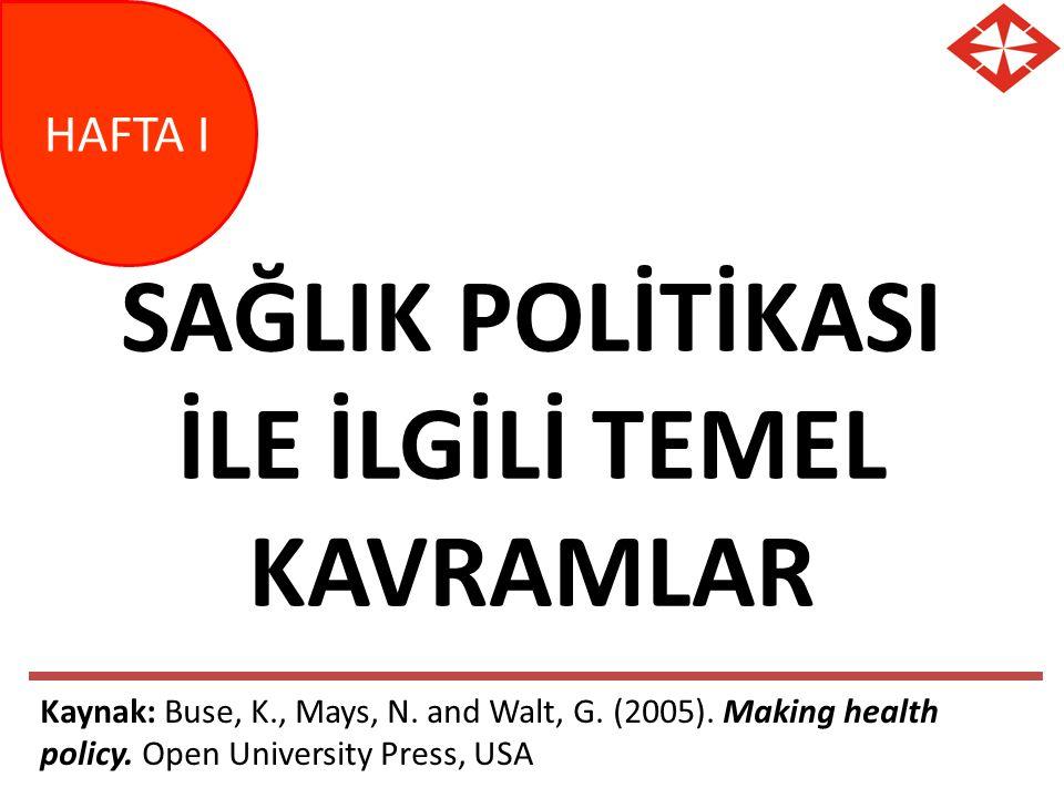 SAĞLIK POLİTİKASI İLE İLGİLİ TEMEL KAVRAMLAR