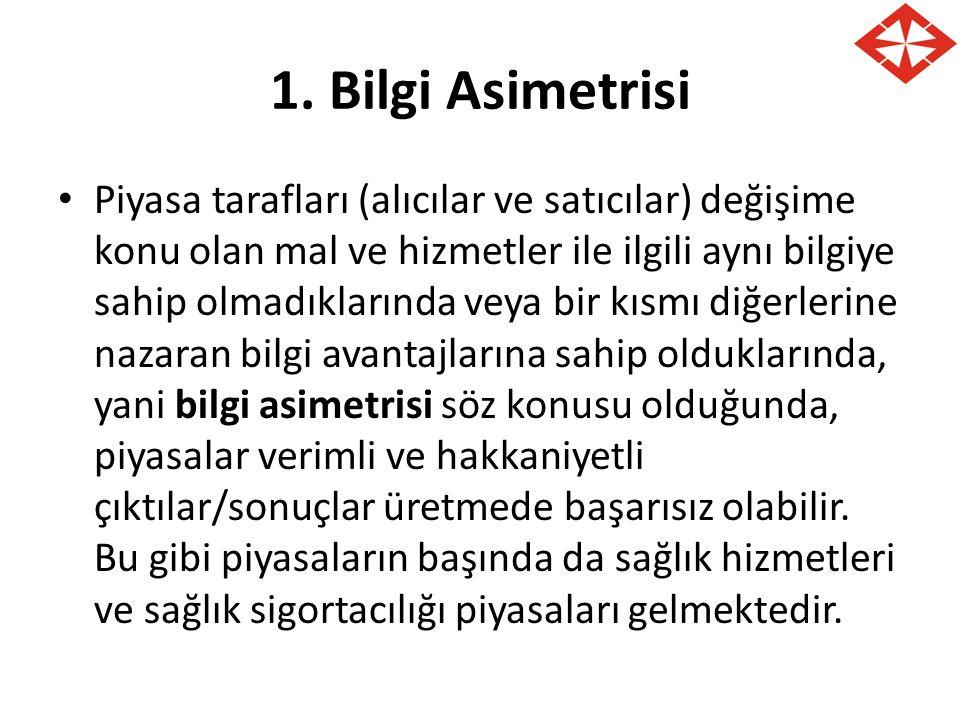 1. Bilgi Asimetrisi