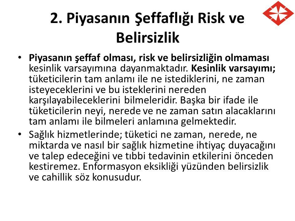 2. Piyasanın Şeffaflığı Risk ve Belirsizlik