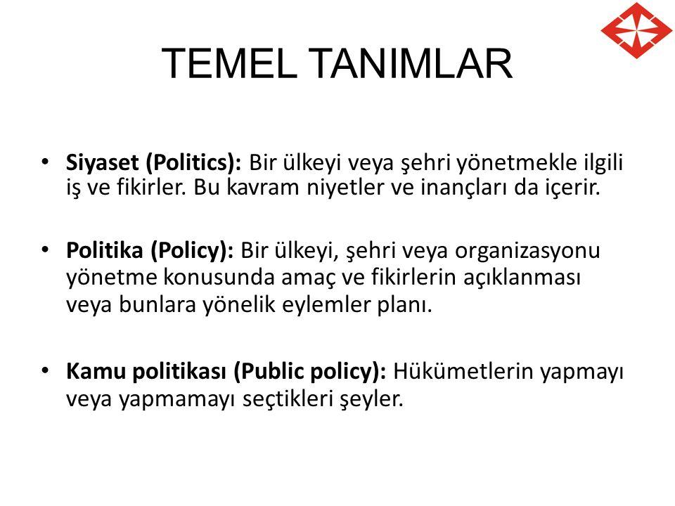 TEMEL TANIMLAR Siyaset (Politics): Bir ülkeyi veya şehri yönetmekle ilgili iş ve fikirler. Bu kavram niyetler ve inançları da içerir.