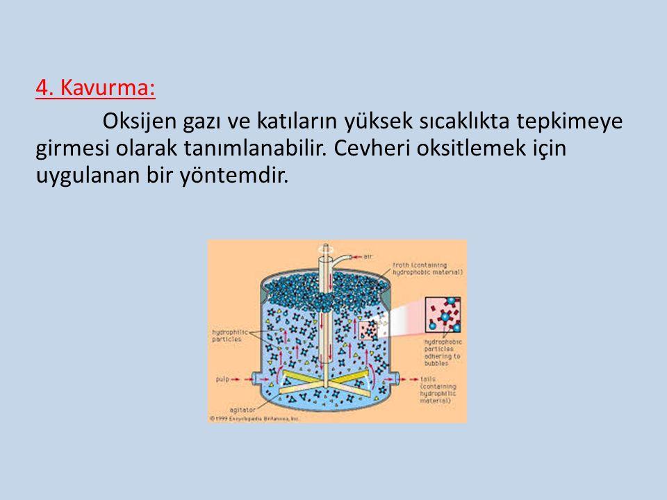 4. Kavurma: Oksijen gazı ve katıların yüksek sıcaklıkta tepkimeye girmesi olarak tanımlanabilir.