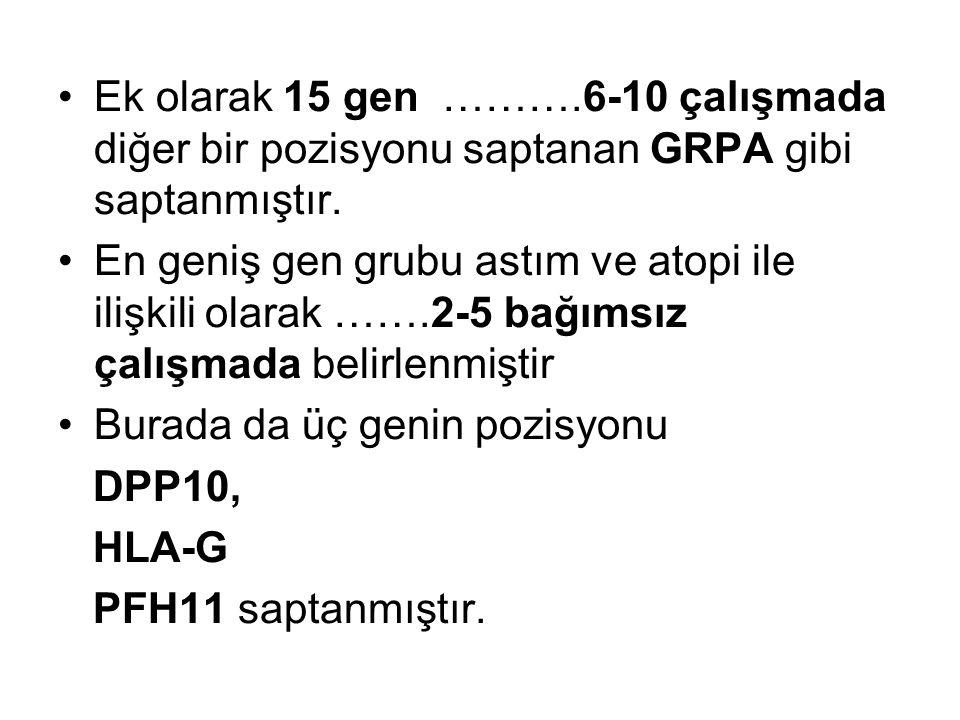 Ek olarak 15 gen ……….6-10 çalışmada diğer bir pozisyonu saptanan GRPA gibi saptanmıştır.