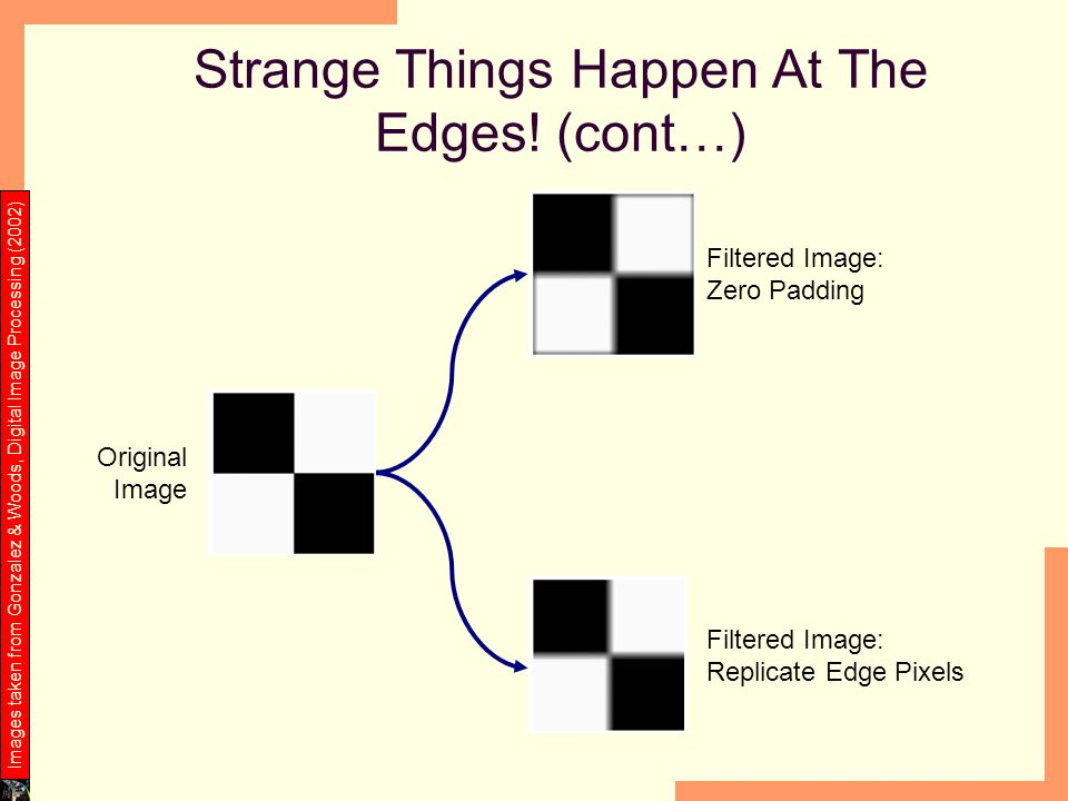 Strange Things Happen At The Edges! (cont…)