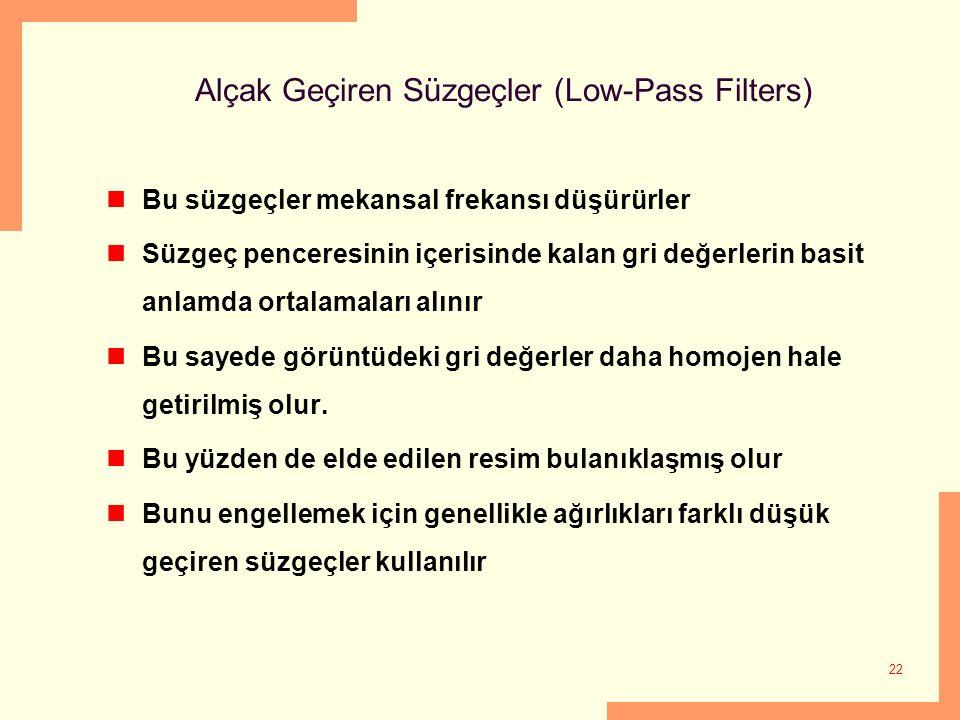 Alçak Geçiren Süzgeçler (Low-Pass Filters)