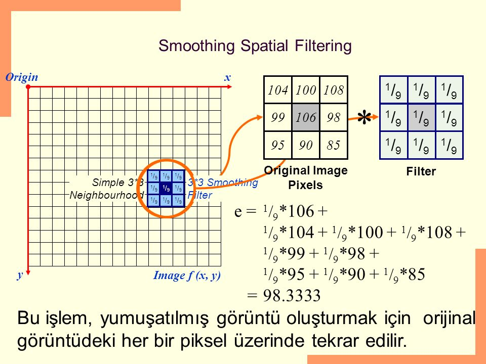 Smoothing Spatial Filtering