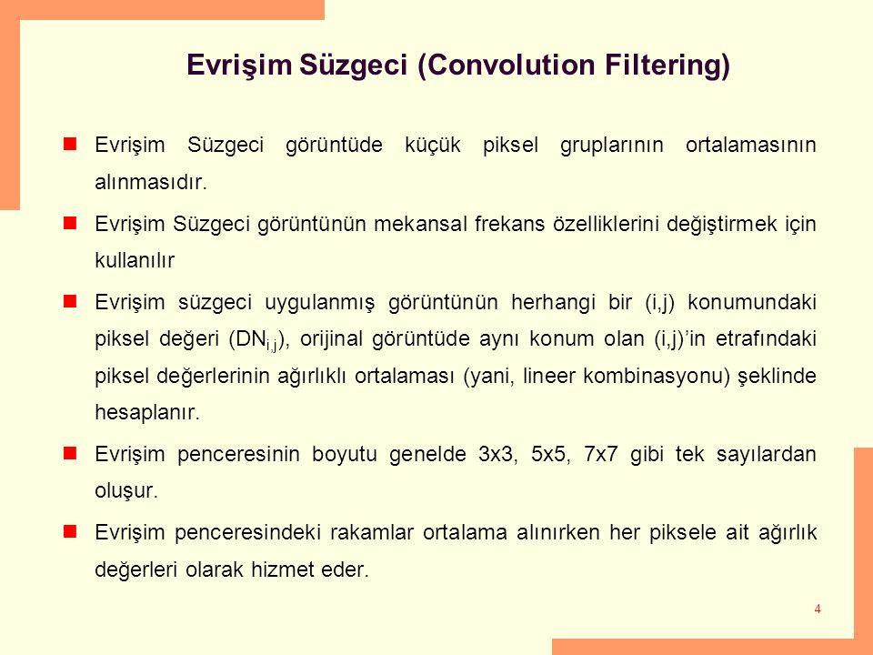 Evrişim Süzgeci (Convolution Filtering)