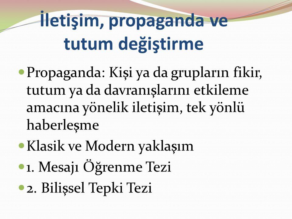 İletişim, propaganda ve tutum değiştirme
