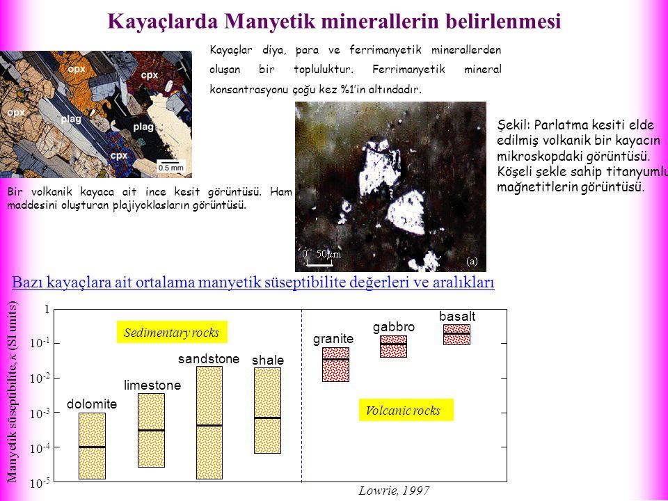 Kayaçlarda Manyetik minerallerin belirlenmesi