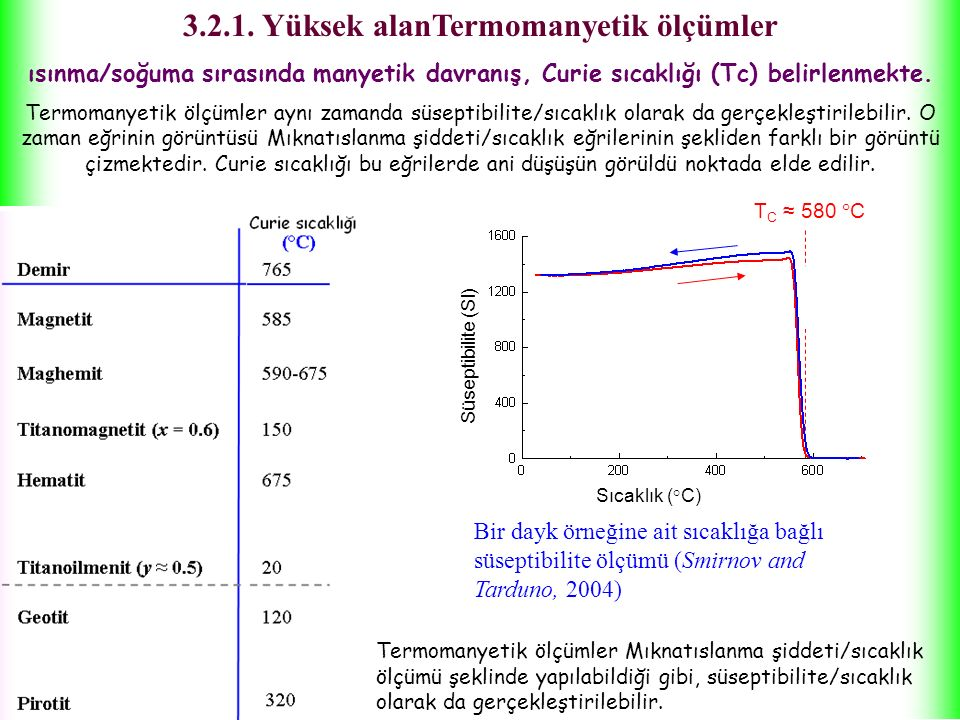 3.2.1. Yüksek alanTermomanyetik ölçümler
