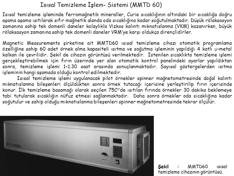 Isısal Temizleme İşlem- Sistemi (MMTD 60)
