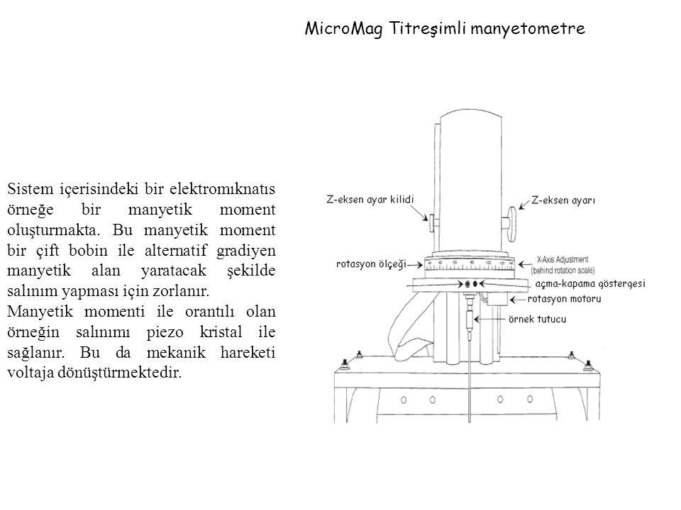 MicroMag Titreşimli manyetometre