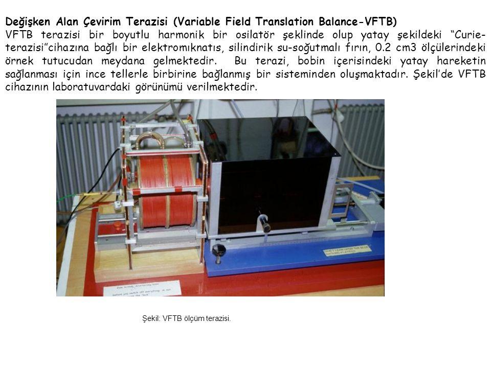 Değişken Alan Çevirim Terazisi (Variable Field Translation Balance-VFTB)