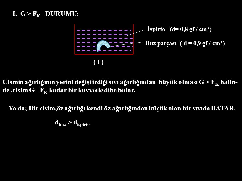 I. G > FK DURUMU: İspirto. Buz parçası.