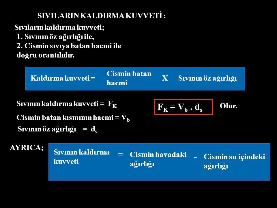 FK = Vb . ds SIVILARIN KALDIRMA KUVVETİ : Sıvıların kaldırma kuvveti;