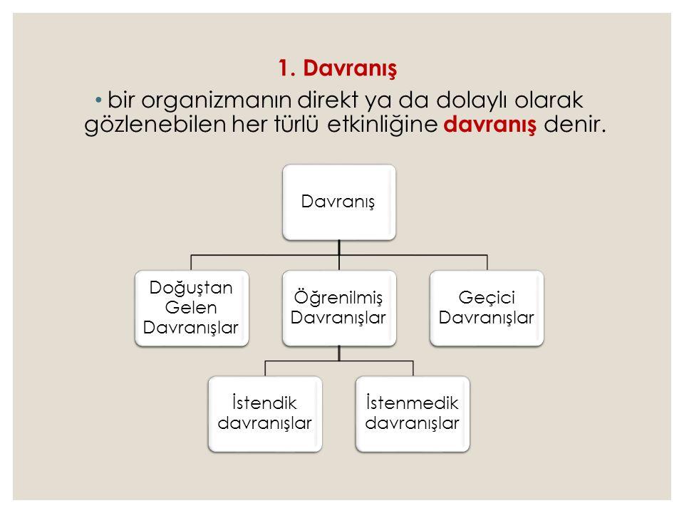 1. Davranış bir organizmanın direkt ya da dolaylı olarak gözlenebilen her türlü etkinliğine davranış denir.