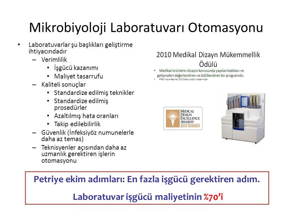 Mikrobiyoloji Laboratuvarı Otomasyonu