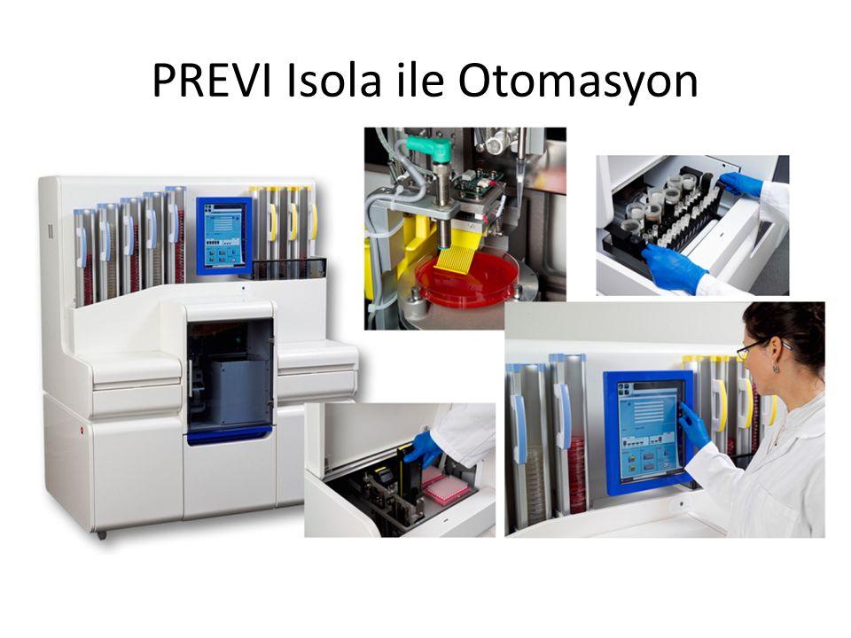PREVI Isola ile Otomasyon