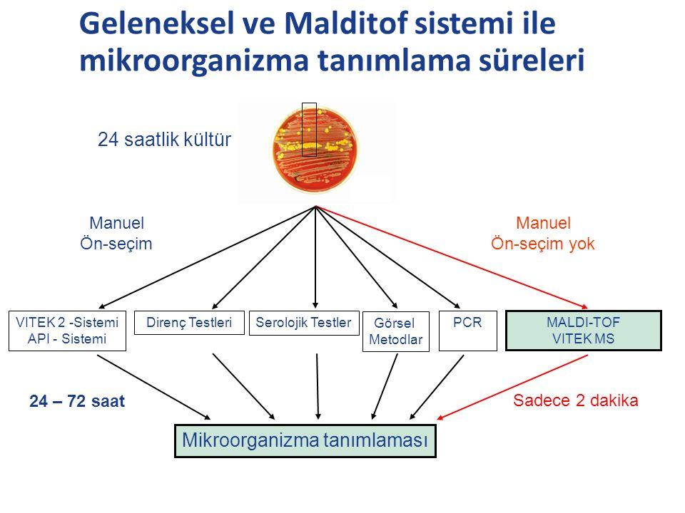 Geleneksel ve Malditof sistemi ile mikroorganizma tanımlama süreleri