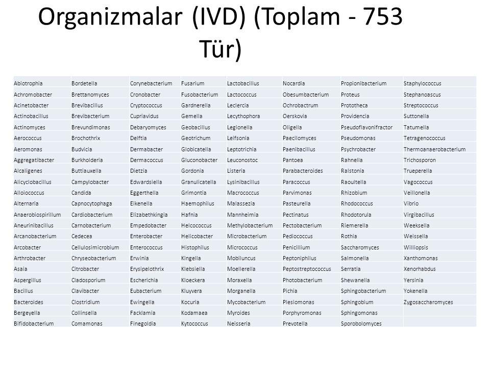 Organizmalar (IVD) (Toplam - 753 Tür)
