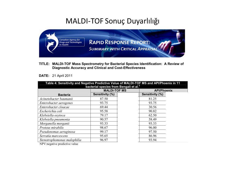MALDI-TOF Sonuç Duyarlılığı