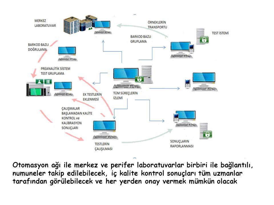 Otomasyon ağı ile merkez ve perifer laboratuvarlar birbiri ile bağlantılı, numuneler takip edilebilecek, iç kalite kontrol sonuçları tüm uzmanlar tarafından görülebilecek ve her yerden onay vermek mümkün olacak