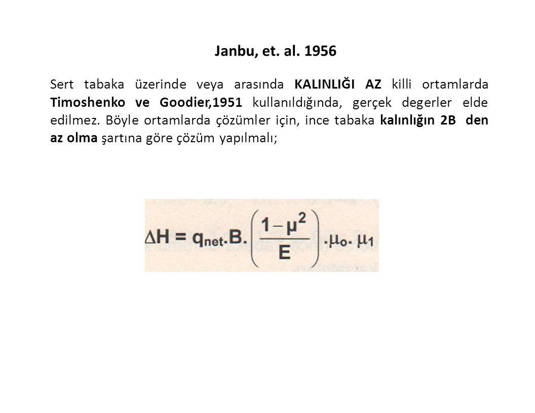 Janbu, et. al. 1956