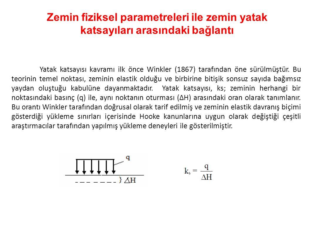 Zemin fiziksel parametreleri ile zemin yatak katsayıları arasındaki bağlantı