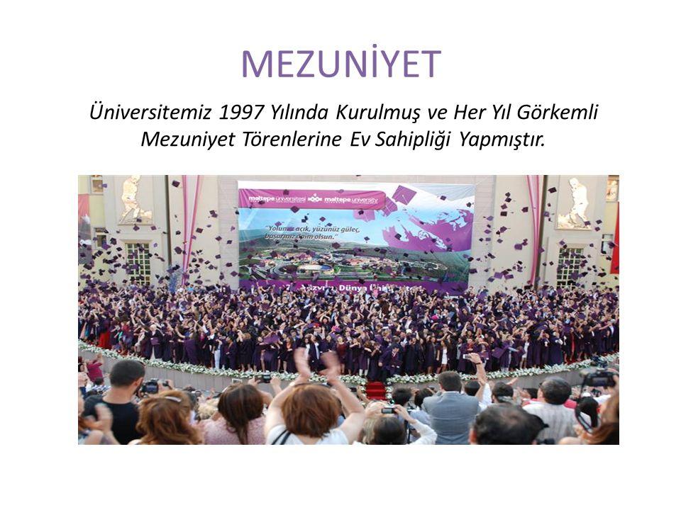 MEZUNİYET Üniversitemiz 1997 Yılında Kurulmuş ve Her Yıl Görkemli Mezuniyet Törenlerine Ev Sahipliği Yapmıştır.