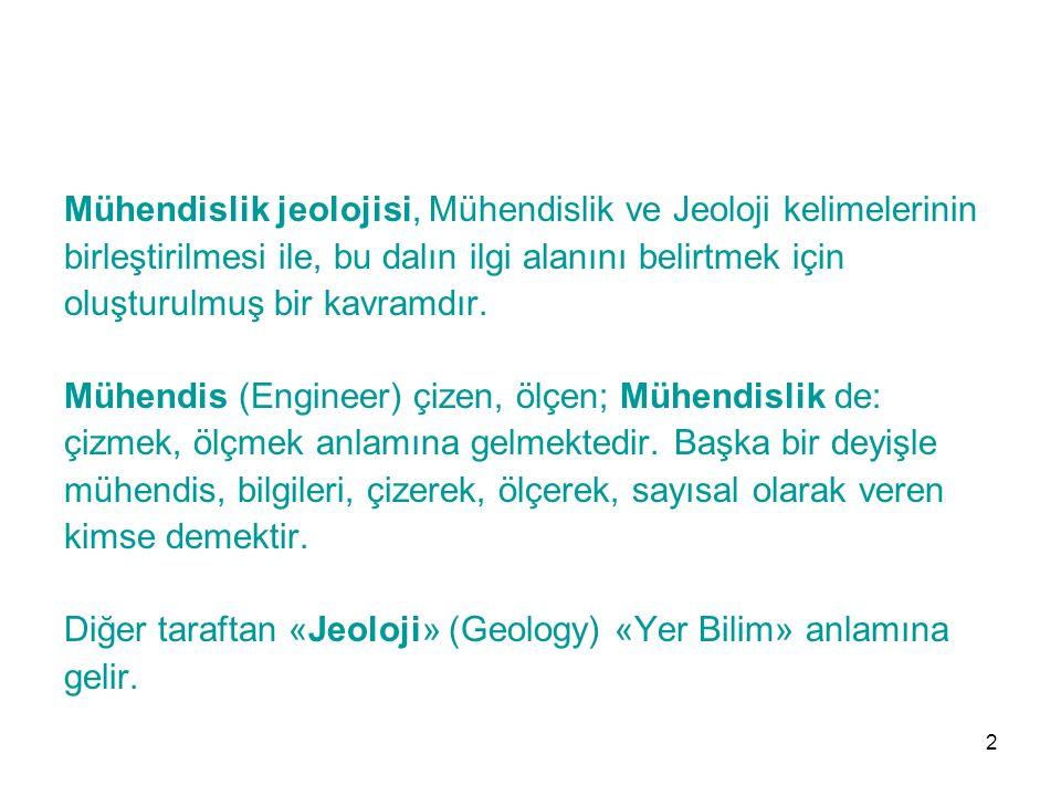 Mühendislik jeolojisi, Mühendislik ve Jeoloji kelimelerinin