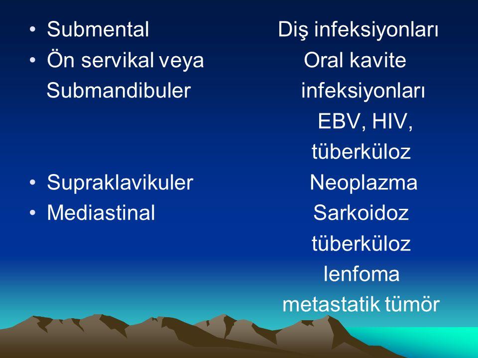Submental Diş infeksiyonları