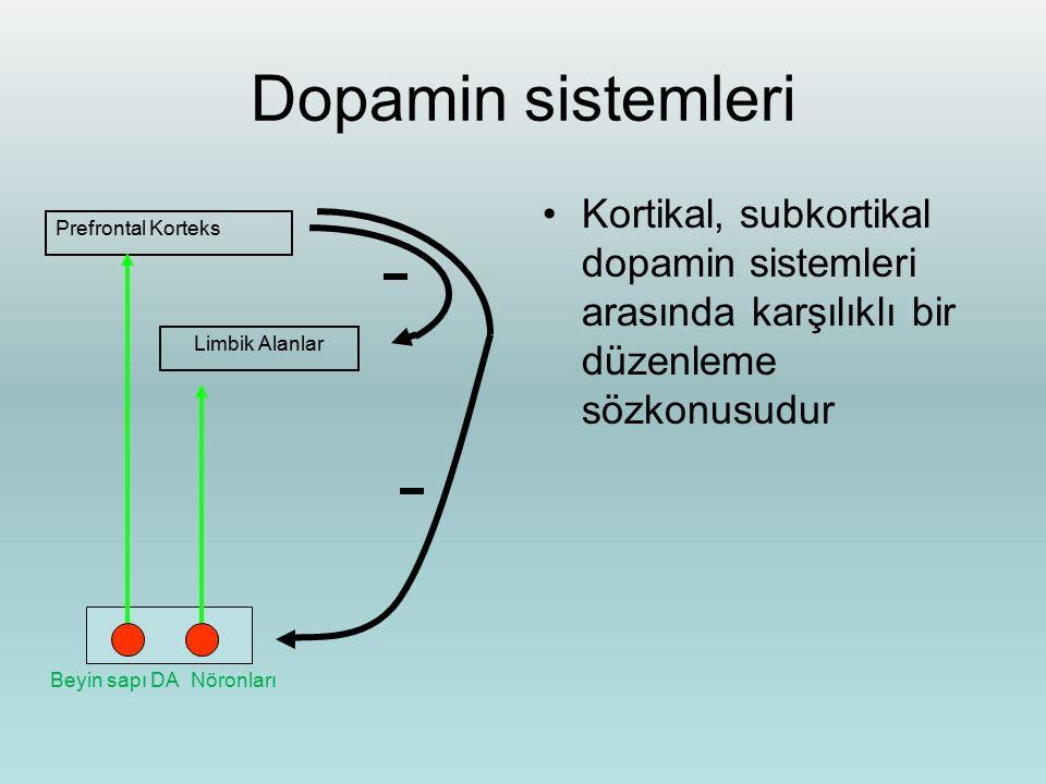 Dopamin sistemleri Beyin sapı DA Nöronları. Kortikal, subkortikal dopamin sistemleri arasında karşılıklı bir düzenleme sözkonusudur.