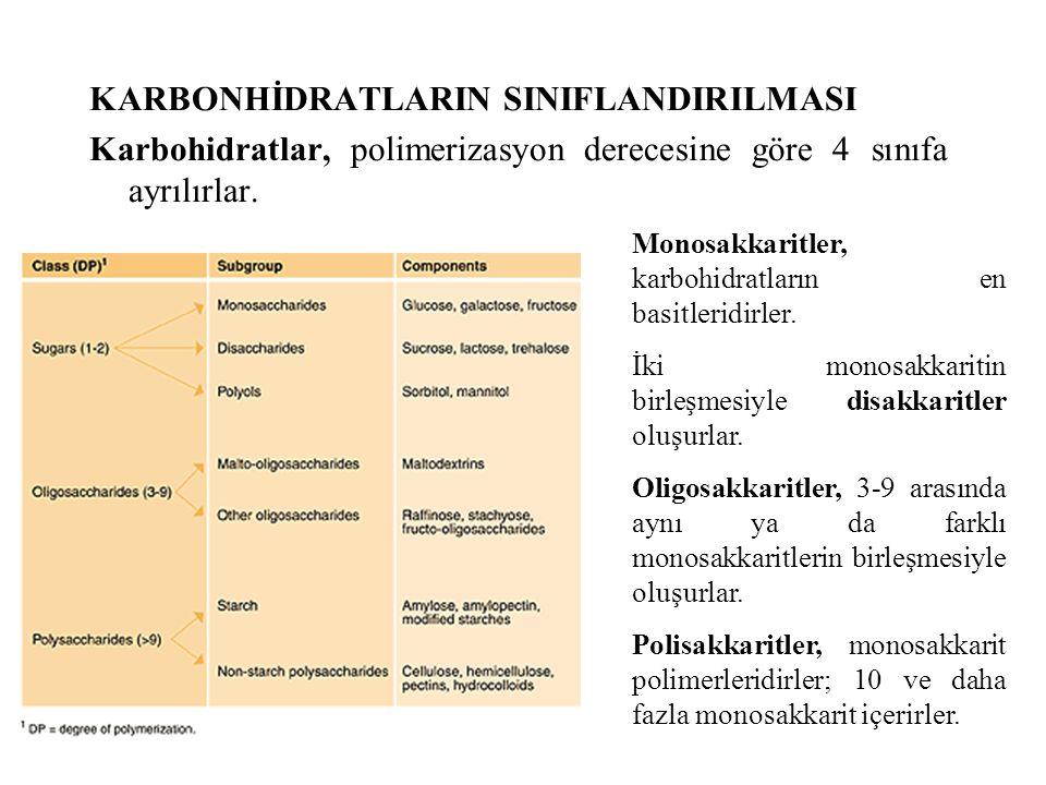 KARBONHİDRATLARIN SINIFLANDIRILMASI